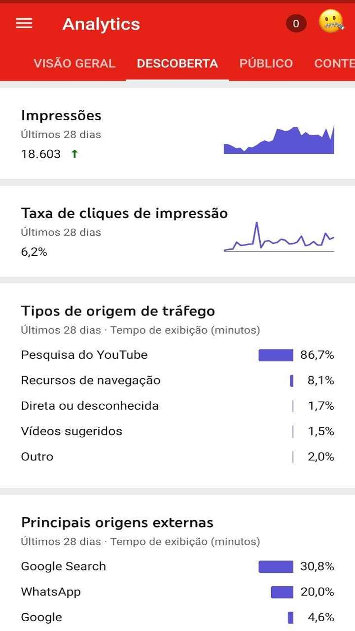 curso seo youtube
